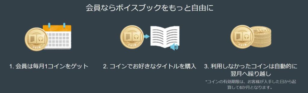Audible(オーディブル)料金